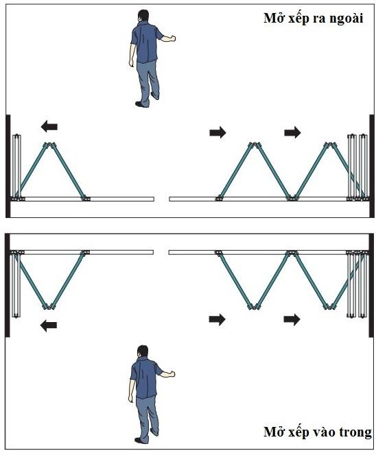 mẫu cửa kính xếp trượt